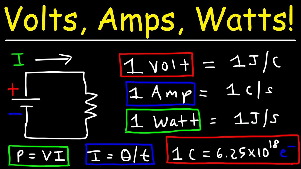 Amps volts watts ohms